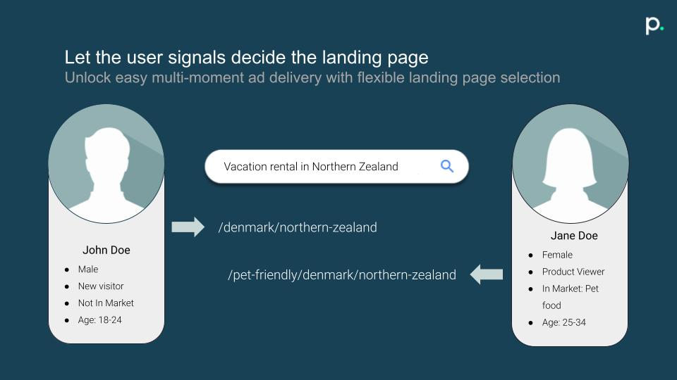 moving-away-from-SKAG-landing-pages